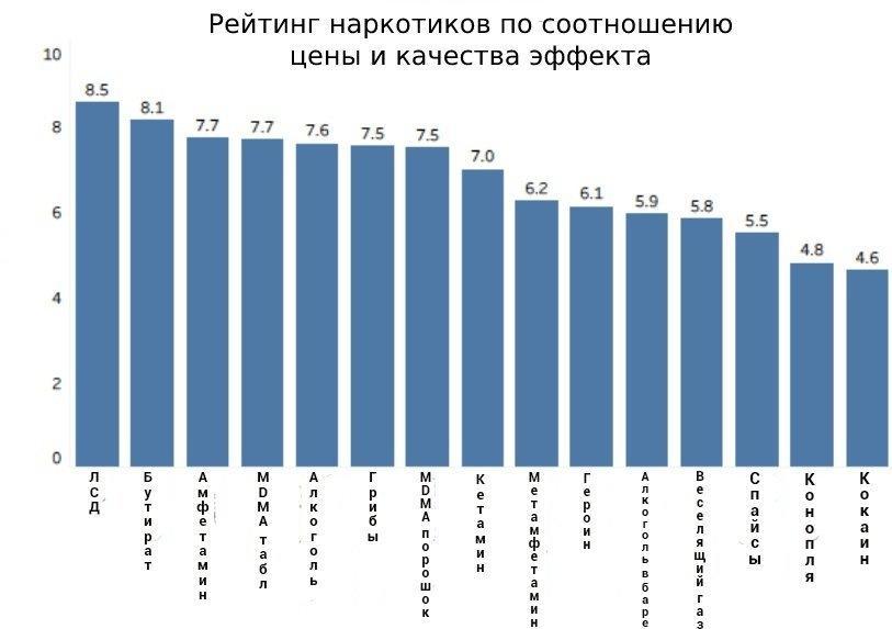 drugs-rating-money-value.jpg