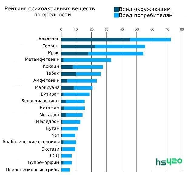 drugs-harm-2.jpg